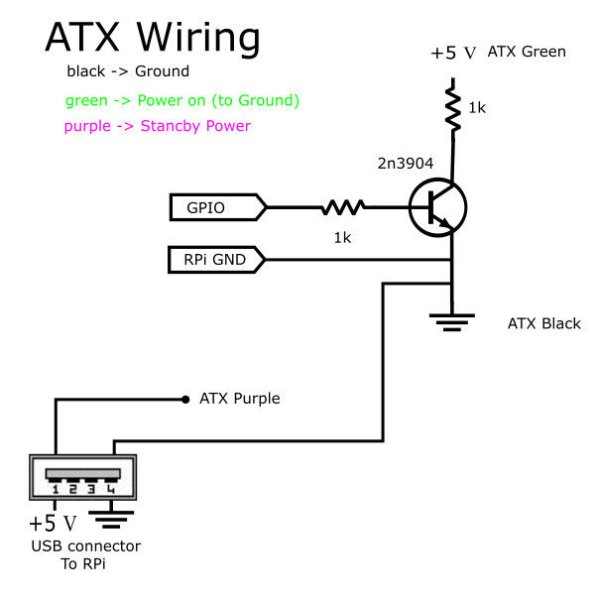 Using the Raspberry Pi to control an ATX power supply schematic