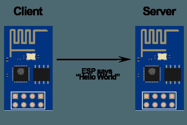ESP8266 Talk