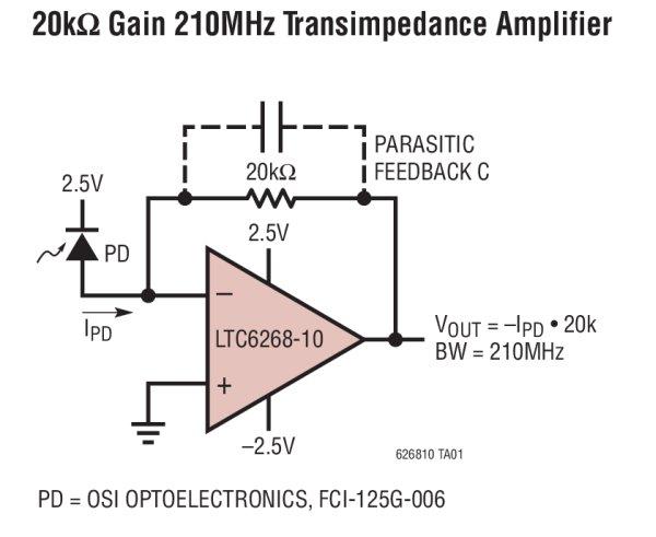 Ultra-Low Bias Current FET