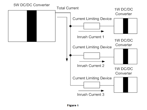 Limiting Inrush Current Image