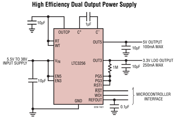 Dual output step-down charge pump operates without inductors