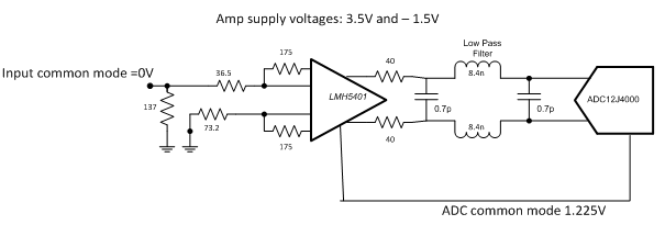 how to use a fully differential amplifier as a level shifter