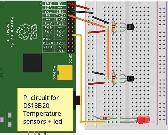 Raspberry Pi Temperature and Light Sensor