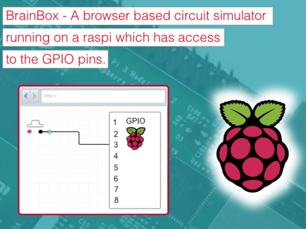 getting-started-with-brainbox-and-raspberry-pi