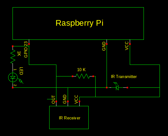 motion triggered music player using raspberry pi