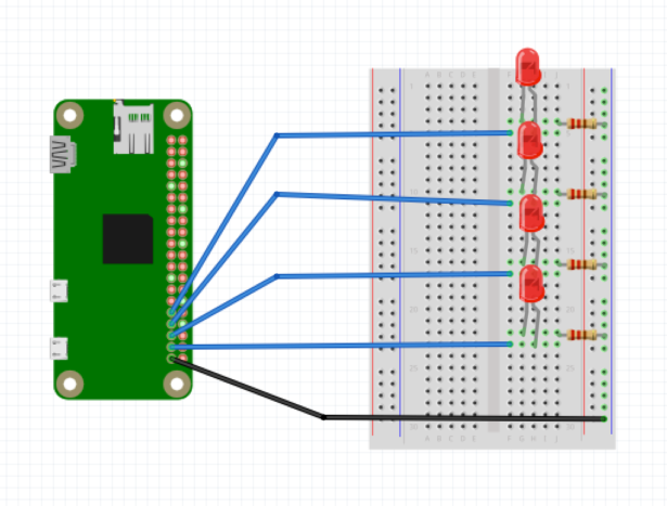 schematic building an api for your raspberry pi zero w