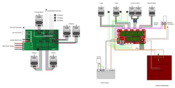 Schematics of Game Changer Xbox 360 Into 3D Printer