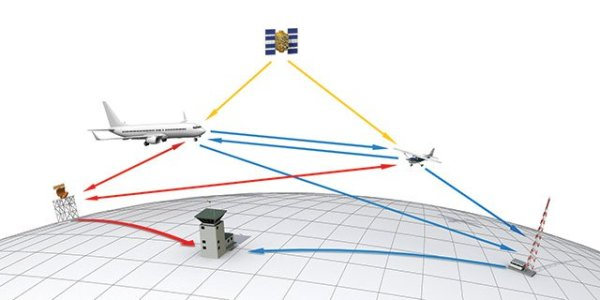 Track Overhead Flights with a Raspberry Pi Zero Wireless, a Software