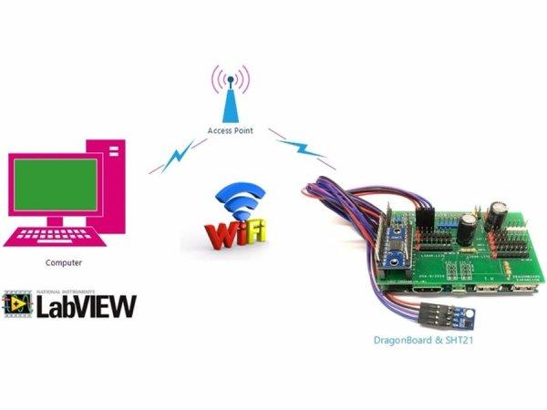 using wifi communication udp protocol example 2