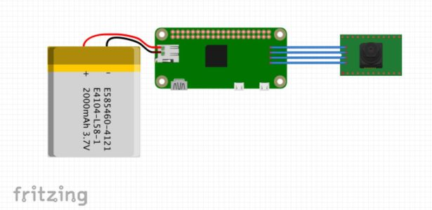 schematic of FabDoc Version Control Tool for Makers