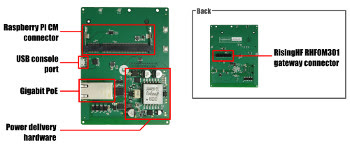 Gumstix Pi Conduit PoE detail view