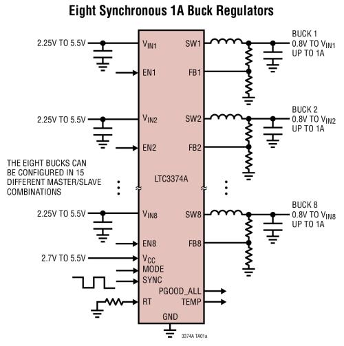 Power supply IC packs eight buck regulators