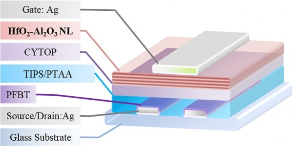 Researches Solve Problems of Organic Thin Film Transistors By Developing Nanostructured Gate Dielectric