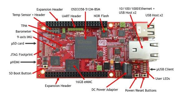 Octavo Systems Releases OSD3358-SM-RED Beaglebone Black Compatible Board