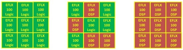 Taking Advantage of Embedded FPGA (eFPGA)