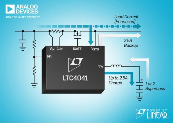 BACK-UP POWER MANAGER CAN SUPPORT TWO SUPERCAPACITORS