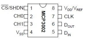 MCP3002_Pinout