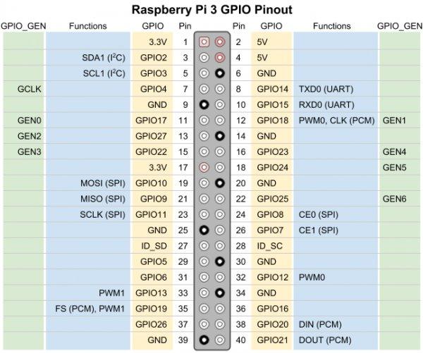 Raspberry-Pi-FM-Radio-Transmitter_0