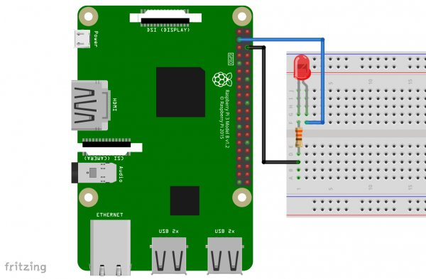 Using Flask to Send Data to a Raspberry Pi