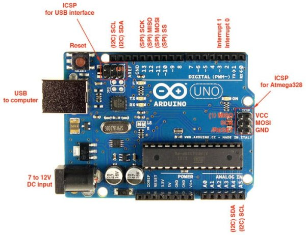 Arduino pin Out