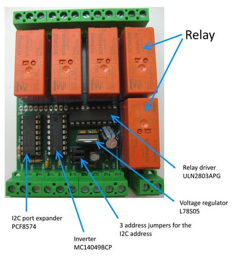 The relay boards (outputs) (1)