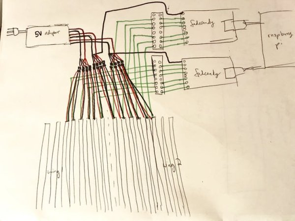 sketch of the wiring daigram