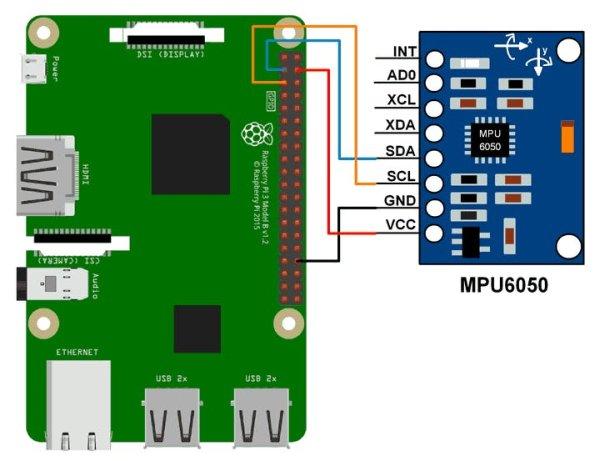 Additional sensors