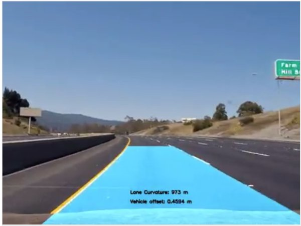 Curved Lane Detection
