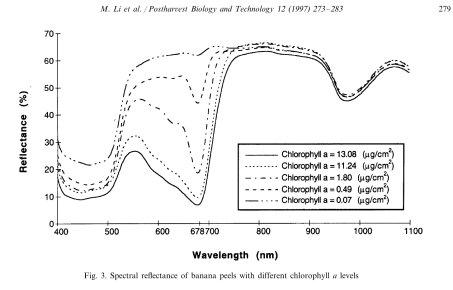 PLOTTER TURNED FRUIT SPECTROMETER (2)