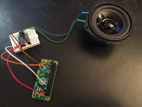 miniz sound test rig