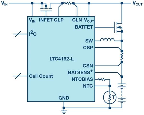 LTC4162 Charges batteries from Solar Cells using MPPT