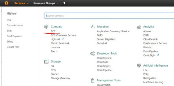 Setting up our server on Amazon Ec2 instance