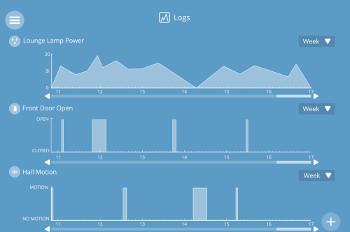 Logging timeline graph on Mozilla's WebThings Gateway 0.8
