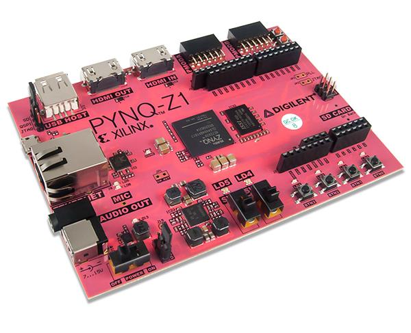 PYNQ-Z1 PYTHON PRODUCTIVITY FOR ZYNQ-7000 ARM FPGA SOC