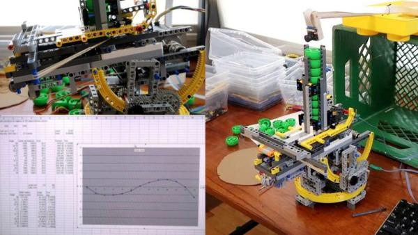 WANDEL WEAPONIZES WASTE WITH LEGO AND A RASPBERRY PI