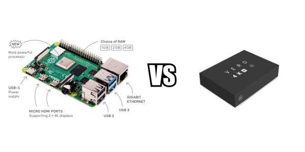 Raspberry Pi 4 (LibreELEC) vs Vero4K (OSMC) as a 4K HDR Kodi