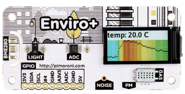 RASPBERRY PI BASED ENVIRO+ PHAT DETECTS INDOOR AND OUTDOOR ATMOSPHERIC CONDITIONS
