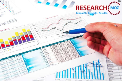 Eutectic Solder Market Expected to Deliver Dynamic Progression until 2026