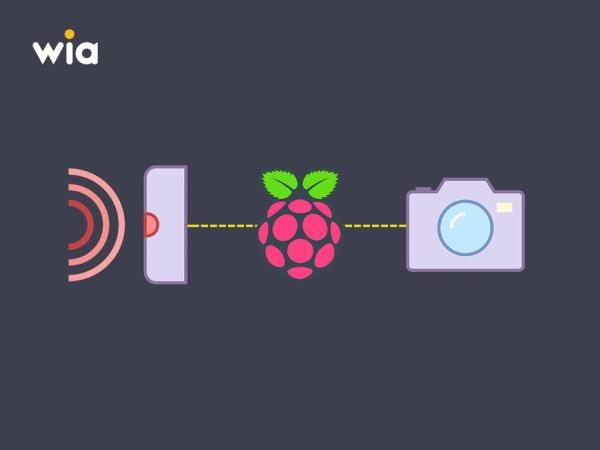 Security-System-w-Motion-Sensor-Camera-Wia-Raspberry-Pi