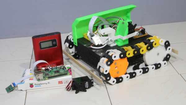 ROBOT TRAVELS THE WORLD