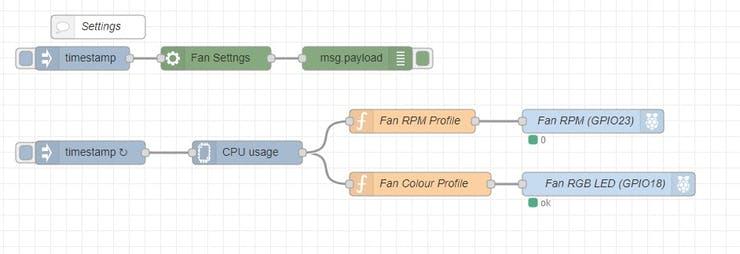 RPM & RGB Mod for 52pi Ice Tower Heatsink for Raspberry Pi 4