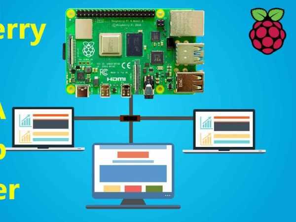 Raspberry Pi 4 As A Web Server [Make Own Website]