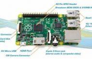Home Automation Based on Raspberry Pi Single Board Computer